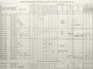 Fanns det programmeringsspråk på 20-talet?